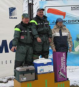 Pasaules čempionāta Rīga 2004. medaļu ieguvēji